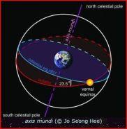 axis mundi celestial north pole